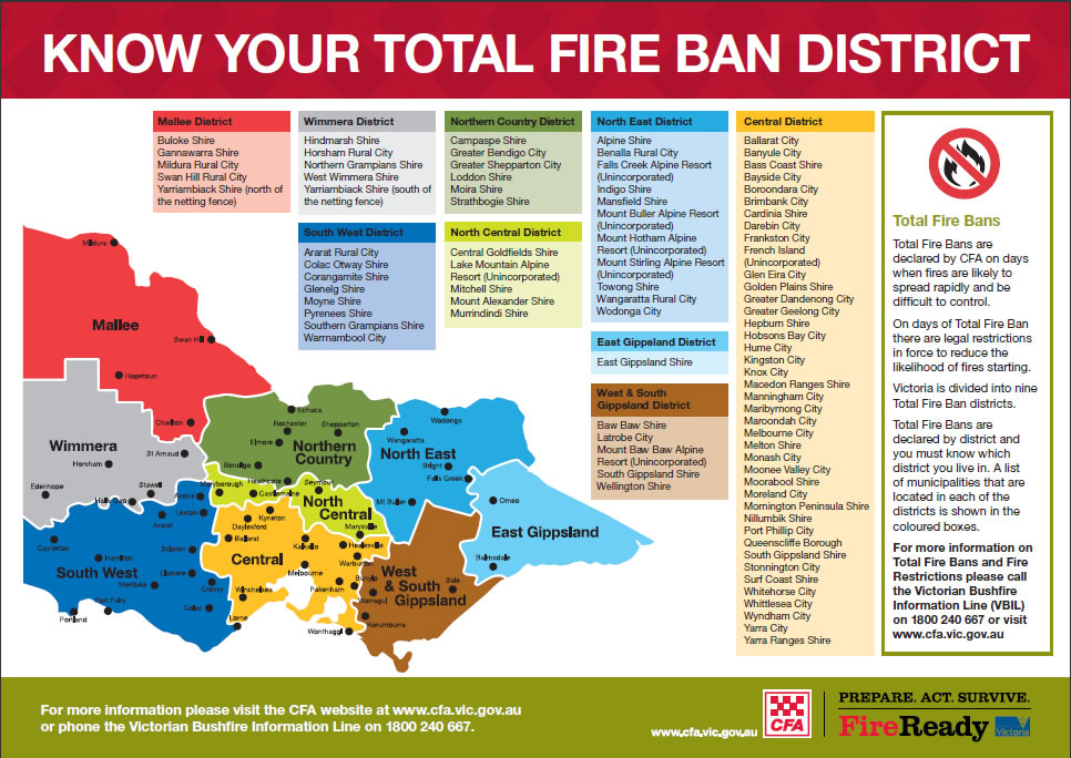 Revised fire ban districts